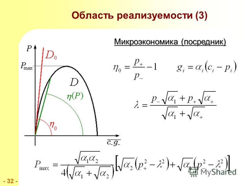 - 32 - Область реализуемости (3) Микроэкономика (посредник)
