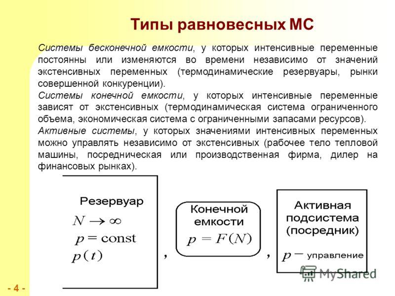 - 4 -- 4 - Типы равновесных МС Системы бесконечной емкости, у которых интенсивные переменные постоянны или изменяются во времени независимо от значений экстенсивных переменных (термодинамические резервуары, рынки совершенной конкуренции). Системы кон