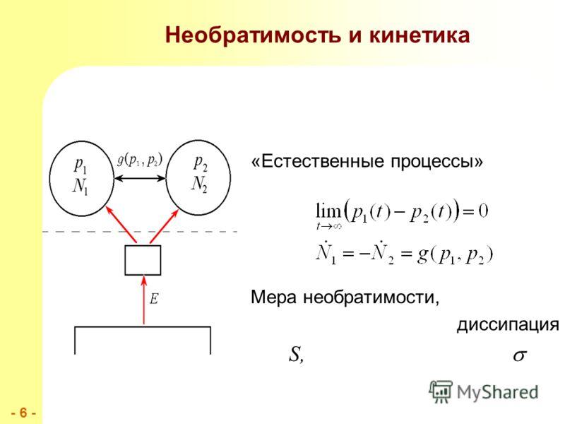 - 6 -- 6 - «Естественные процессы» Мера необратимости, диссипация S, Необратимость и кинетика