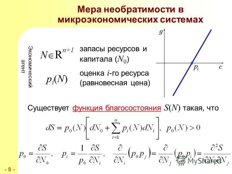 - 9 -- 9 - Мера необратимости в микроэкономических системах Существует функция благосостояния S(N) такая, что Экономический агент N R n+1 запасы ресурсов и капитала ( N 0 ) pi(N)pi(N) оценка i -го ресурса (равновесная цена)