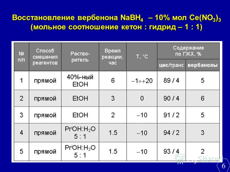 Восстановление вербенона NaBH 4 – 10% мол Ce(NO 3 ) 3 (мольное соотношение кетон : гидрид – 1 : 1) 6