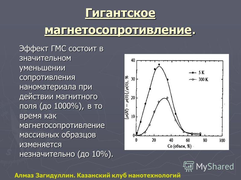 Гигантское магнетосопротивление. Эффект ГМС состоит в значительном уменьшении сопротивления наноматериала при действии магнитного поля (до 1000%), в то время как магнетосопротивление массивных образцов изменяется незначительно (до 10%). Алмаз Загидул