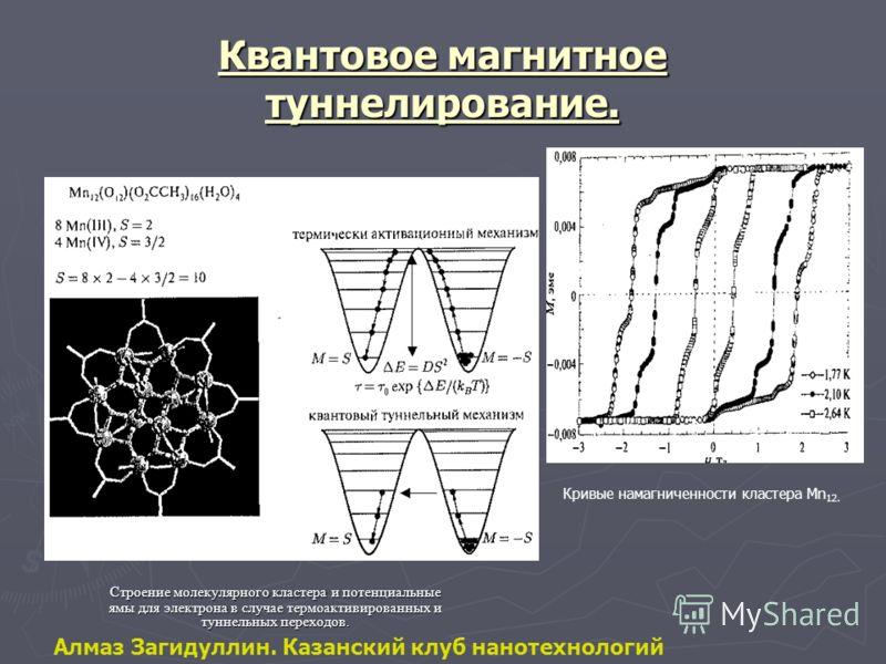 Квантовое магнитное туннелирование. Строение молекулярного кластера и потенциальные ямы для электрона в случае термоактивированных и туннельных переходов. Кривые намагниченности кластера Mn 12. Алмаз Загидуллин. Казанский клуб нанотехнологий
