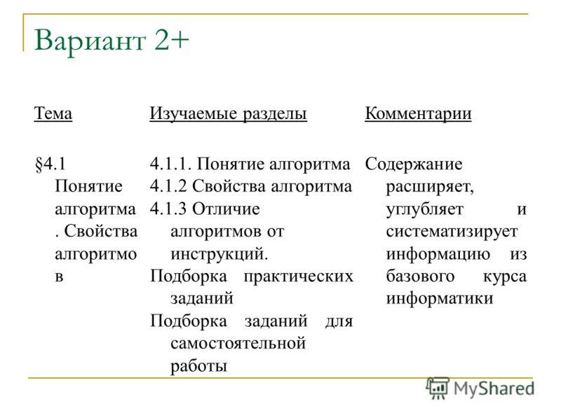 Вариант 2+ ТемаИзучаемые разделыКомментарии §4.1 Понятие алгоритма. Свойства алгоритмо в 4.1.1. Понятие алгоритма 4.1.2 Свойства алгоритма 4.1.3 Отличие алгоритмов от инструкций. Подборка практических заданий Подборка заданий для самостоятельной рабо