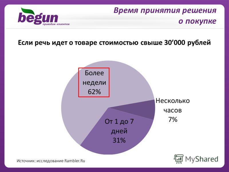 Если речь идет о товаре стоимостью свыше 30000 рублей Время принятия решения о покупке