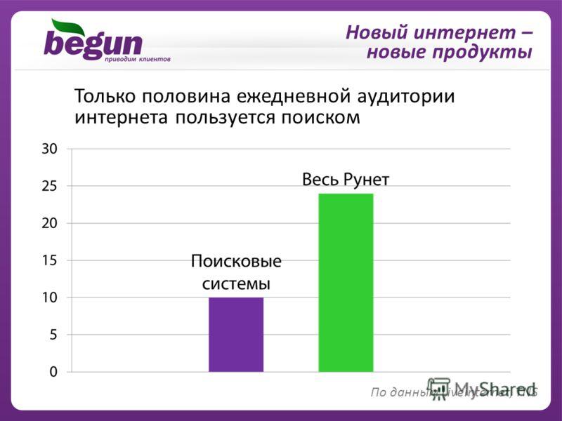 Новый интернет – новые продукты Только половина ежедневной аудитории интернета пользуется поиском По данным Liveinternet, TNS