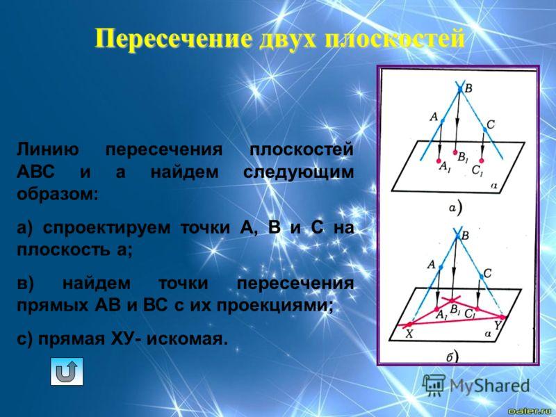 Пересечение двух плоскостей Линию пересечения плоскостей АВС и а найдем следующим образом: а) спроектируем точки А, В и С на плоскость а; в) найдем точки пересечения прямых АВ и ВС с их проекциями; с) прямая ХУ- искомая.