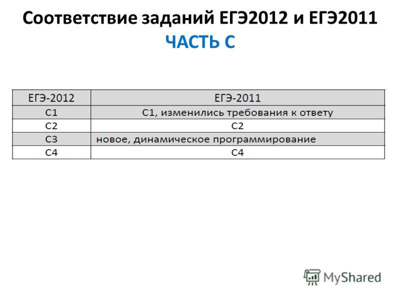 Соответствие заданий ЕГЭ2012 и ЕГЭ2011 ЧАСТЬ С