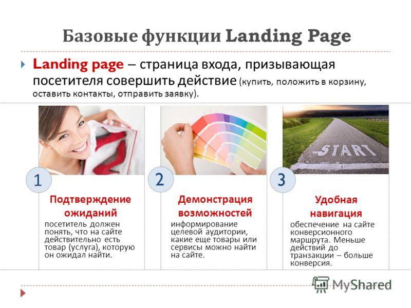 Базовые функции Landing Page 1 2 3 Подтверждение ожиданий посетитель должен понять, что на сайте действительно есть товар ( услуга ), которую он ожидал найти. Демонстрация возможностей информирование целевой аудитории, какие еще товары или сервисы мо