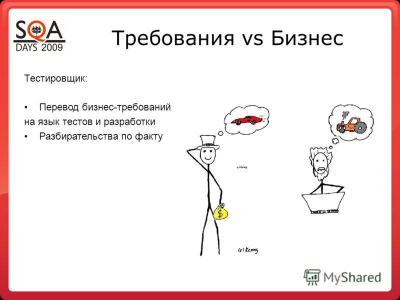 Требования vs Бизнес Тестировщик: Перевод бизнес-требований на язык тестов и разработки Разбирательства по факту