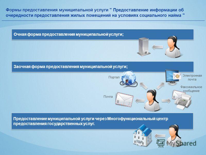 Формы предоставления муниципальной услуги Формы предоставления муниципальной услуги
