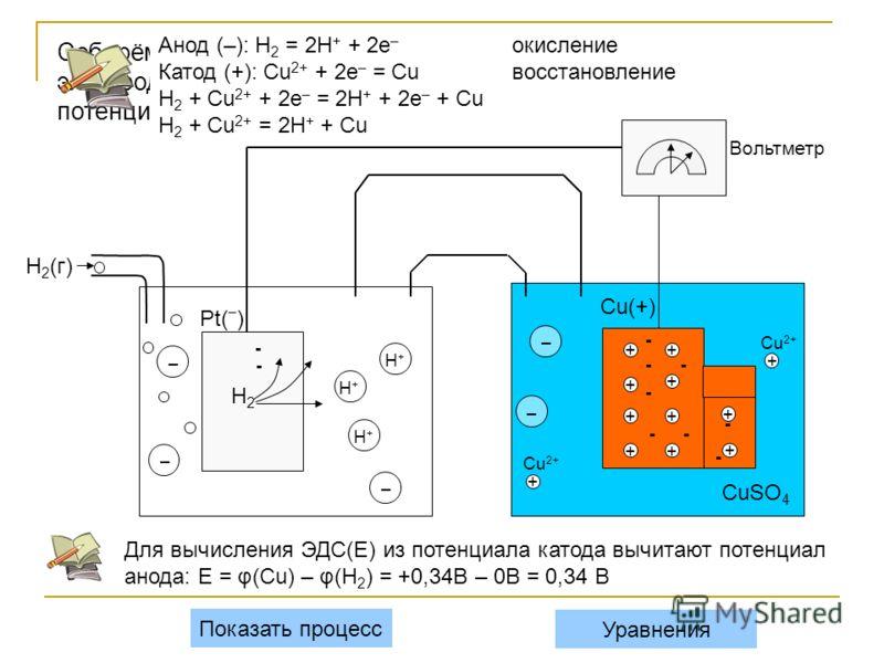 Составить схемы гальванических элементов медь5