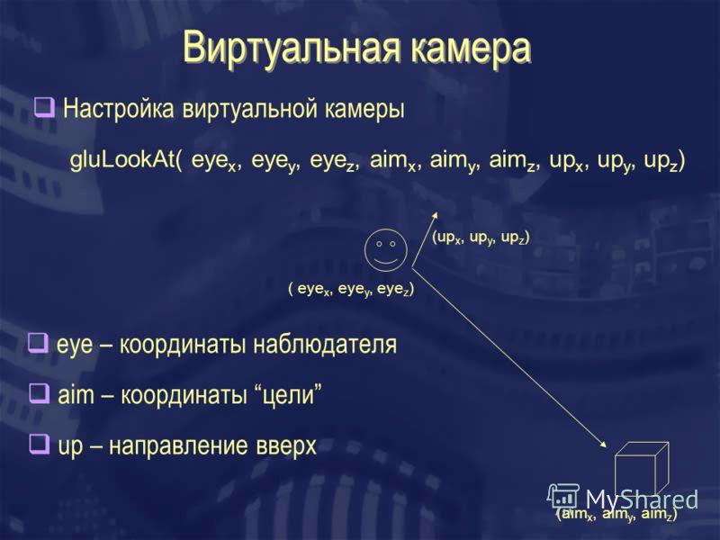 Виртуальная камера gluLookAt( eye x, eye y, eye z, aim x, aim y, aim z, up x, up y, up z ) Настройка виртуальной камеры eye – координаты наблюдателя aim – координаты цели up – направление вверх (up x, up y, up z ) (aim x, aim y, aim z ) ( eye x, eye