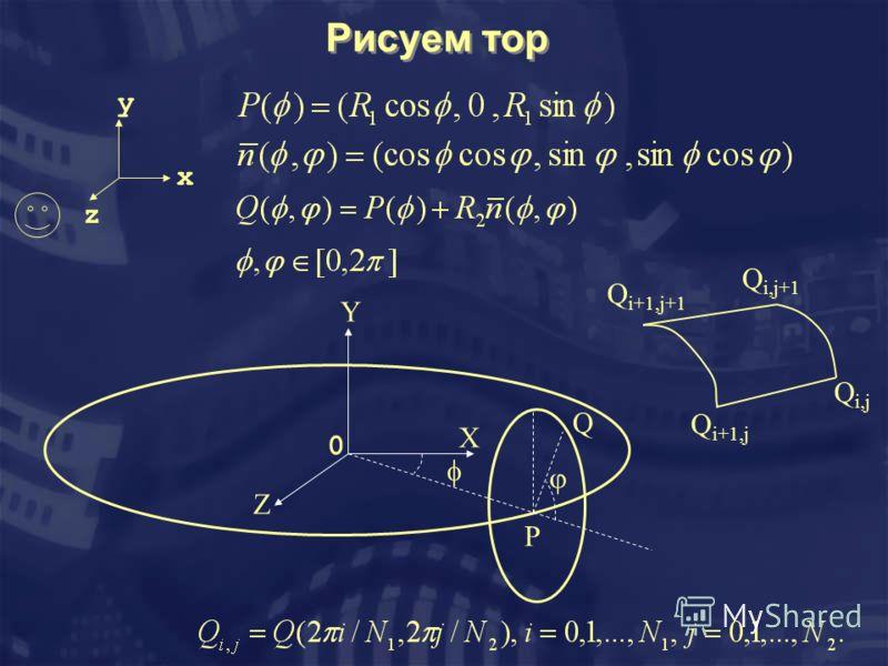 Рисуем тор x y z 0 X Z Y P Q Q i,j Q i+1,j Q i+1,j+1 Q i,j+1