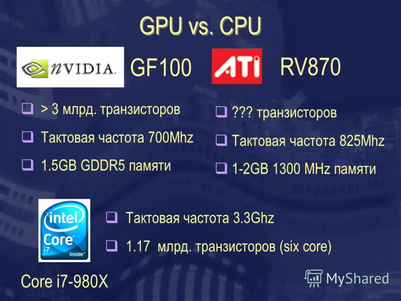 GPU vs. CPU > 3 млрд. транзисторов Тактовая частота 700Mhz 1.5GB GDDR5 памяти ??? транзисторов Тактовая частота 825Mhz 1-2GB 1300 MHz памяти Тактовая частота 3.3Ghz 1.17 млрд. транзисторов (six core) GF100 RV870 Core i7-980X
