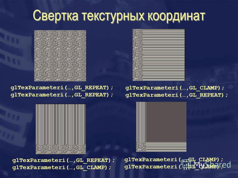 Свертка текстурных координат glTexParameteri(…,GL_REPEAT); glTexParameteri(…,GL_CLAMP); glTexParameteri(…,GL_REPEAT); glTexParameteri(…,GL_CLAMP);