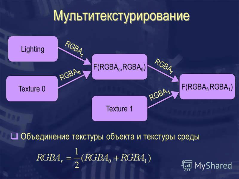 Мультитекстурирование F(RGBA c,RGBA 0 ) RGBA 0 Texture 0 Lighting RGBA c RGBA 1 Texture 1 RGBA f F(RGBA f,RGBA 1 ) Объединение текстуры объекта и текстуры среды
