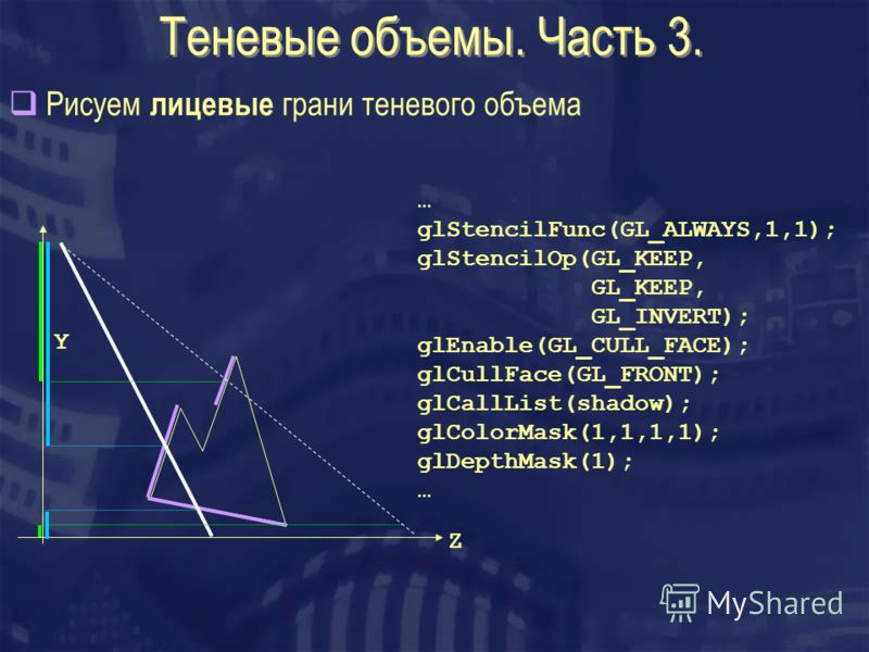 Теневые объемы. Часть 3. Рисуем лицевые грани теневого объема Z Y … glStencilFunc(GL_ALWAYS,1,1); glStencilOp(GL_KEEP, GL_KEEP, GL_INVERT); glEnable(GL_CULL_FACE); glCullFace(GL_FRONT); glCallList(shadow); glColorMask(1,1,1,1); glDepthMask(1); …