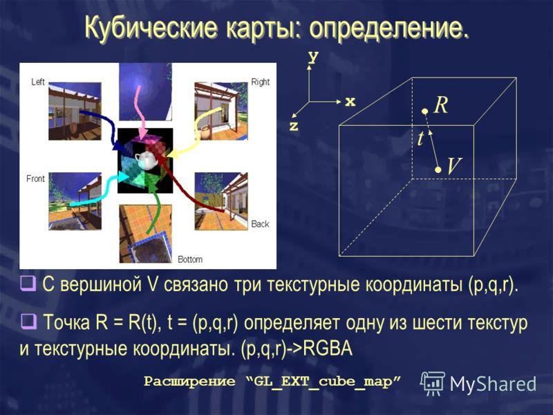 Кубические карты: определение. V t R Точка R = R(t), t = (p,q,r) определяет одну из шести текстур и текстурные координаты. (p,q,r)->RGBA Расширение GL_EXT_cube_map C вершиной V связано три текстурные координаты (p,q,r). x y z