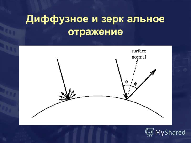 Диффузное и зерк альное отражение