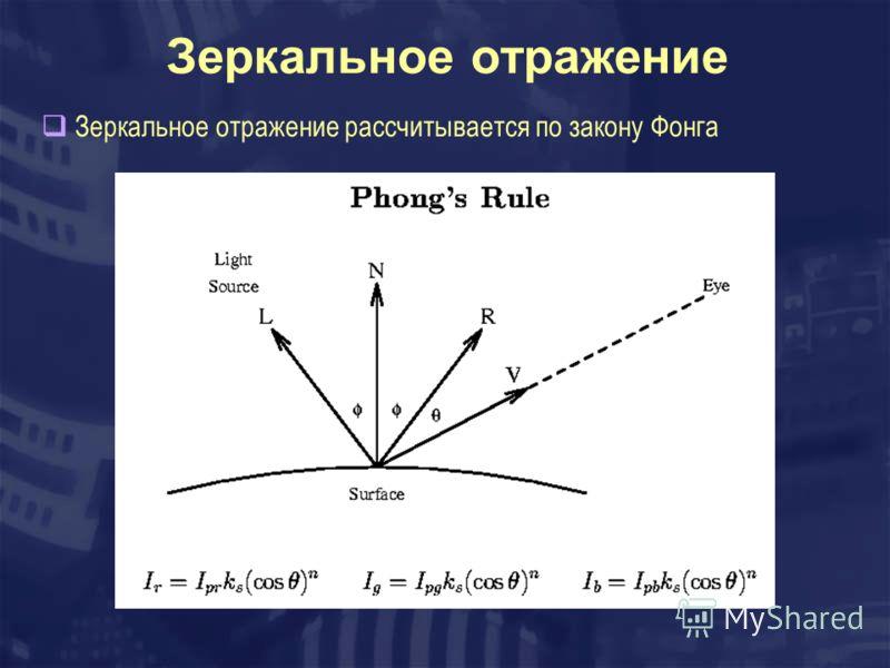 Зеркальное отражение Зеркальное отражение рассчитывается по закону Фонга