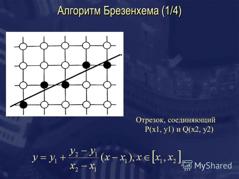 Алгоритм Брезенхема (1/4) Отрезок, соединяющий P(x1, y1) и Q(x2, y2)