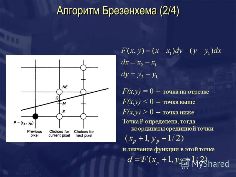 Алгоритм Брезенхема (2/4) F(x,y) = 0 -- точка на отрезке F(x,y) < 0 -- точка выше F(x,y) > 0 -- точка ниже Точка P определена, тогда координаты срединной точки и значение функции в этой точке