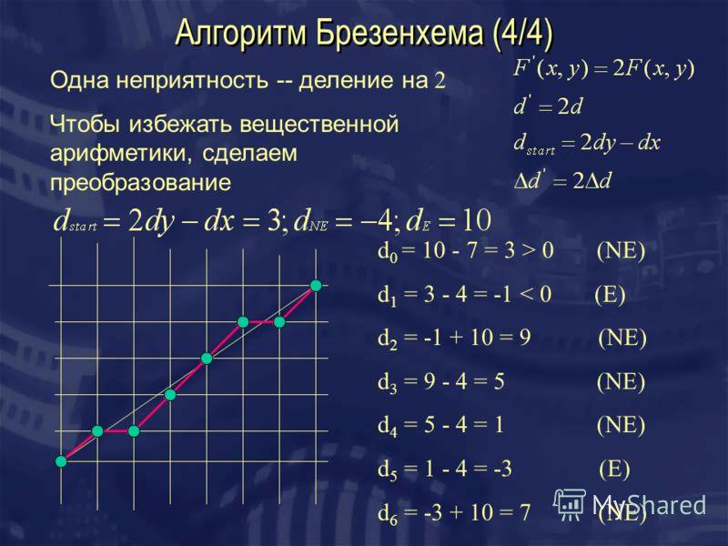 Алгоритм Брезенхема (4/4) Одна неприятность -- деление на 2 Чтобы избежать вещественной арифметики, сделаем преобразование d 0 = 10 - 7 = 3 > 0 (NE) d 1 = 3 - 4 = -1 < 0 (E) d 2 = -1 + 10 = 9 (NE) d 3 = 9 - 4 = 5 (NE) d 4 = 5 - 4 = 1 (NE) d 5 = 1 - 4