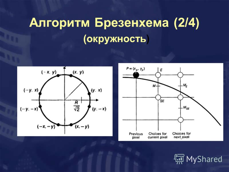 Алгоритм Брезенхема (2/4) (окружность)