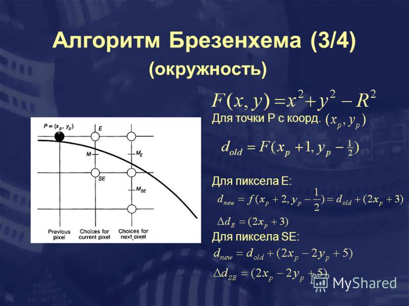 Алгоритм Брезенхема (3/4) (окружность) Для точки P c коорд. Для пиксела Е: Для пиксела SE:
