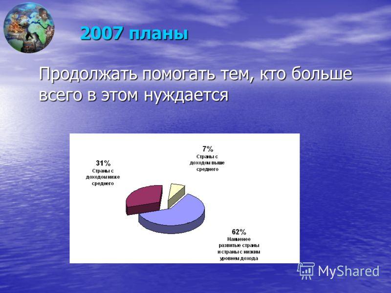 2007 планы Продолжать помогать тем, кто больше всего в этом нуждается