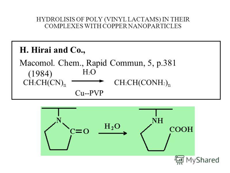 HYDROLISIS OF POLY (VINYL LACTAMS) IN THEIR COMPLEXES WITH COPPER NANOPARTICLES H. Hirai and Co., Macomol. Chem., Rapid Commun, 5, p.381 (1984) H 2 O CH 2 CH(CN) n CH 2 CH(CONH 2 ) n Cu--PVP