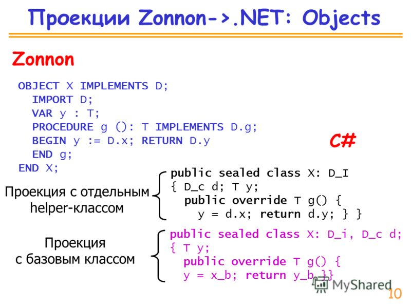 C# Проекции Zonnon->.NET: Objects Zonnon OBJECT X IMPLEMENTS D; IMPORT D; VAR y : T; PROCEDURE g (): T IMPLEMENTS D.g; BEGIN y := D.x; RETURN D.y END g; END X; public sealed class X: D_I { D_c d; T y; public override T g() { y = d.x; return d.y; } }