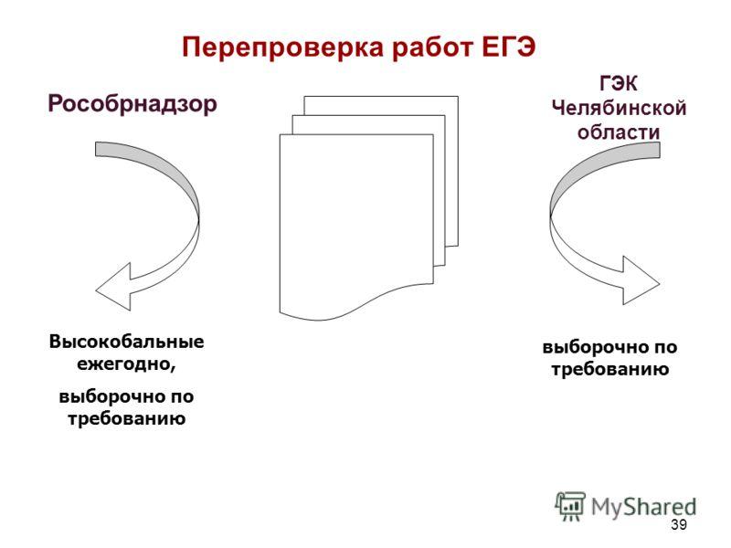 39 Перепроверка работ ЕГЭ Рособрнадзор Высокобальные ежегодно, выборочно по требованию ГЭК Челябинской области выборочно по требованию