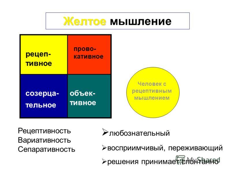 созерца- тельное объек- тивное прово- кативное рецеп- тивное Желтое Желтое мышление любознательный восприимчивый, переживающий решения принимает спонтанно Рецептивность Вариативность Сепаративность Человек с рецептивным мышлением