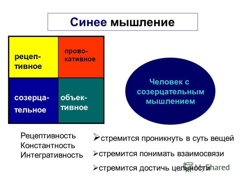 Синее мышление Человек с созерцательным мышлением стремится проникнуть в суть вещей стремится понимать взаимосвязи стремится достичь цельности Рецептивность Константность Интегративность созерца- тельное объек- тивное прово- кативное рецеп- тивное