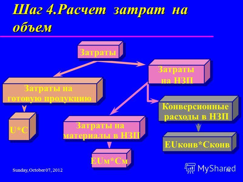 Wednesday, August 29, 201217 Шаг 3. Расчет затрат на единицу продукции С = С м + С конв НЗП нп + НЗП введ EU м СмСм = НЗП нп + НЗП введ EU конв = С конв