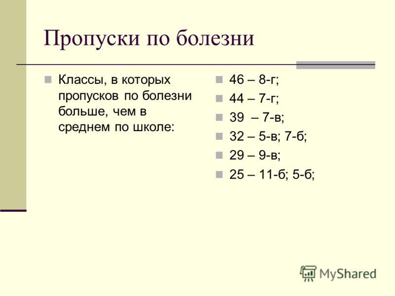 Пропуски по болезни Классы, в которых пропусков по болезни больше, чем в среднем по школе: 46 – 8-г; 44 – 7-г; 39 – 7-в; 32 – 5-в; 7-б; 29 – 9-в; 25 – 11-б; 5-б;