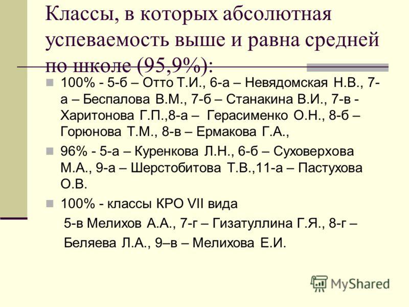 Классы, в которых абсолютная успеваемость выше и равна средней по школе (95,9%): 100% - 5-б – Отто Т.И., 6-а – Невядомская Н.В., 7- а – Беспалова В.М., 7-б – Станакина В.И., 7-в - Харитонова Г.П.,8-а – Герасименко О.Н., 8-б – Горюнова Т.М., 8-в – Ерм