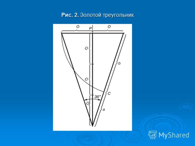 Pис. 2. Золотой треугольник