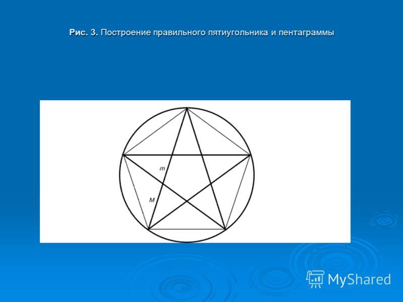 Pис. 3. Построение правильного пятиугольника и пентаграммы