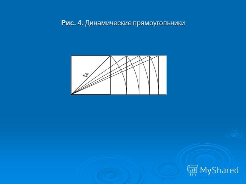 Pис. 4. Динамические прямоугольники