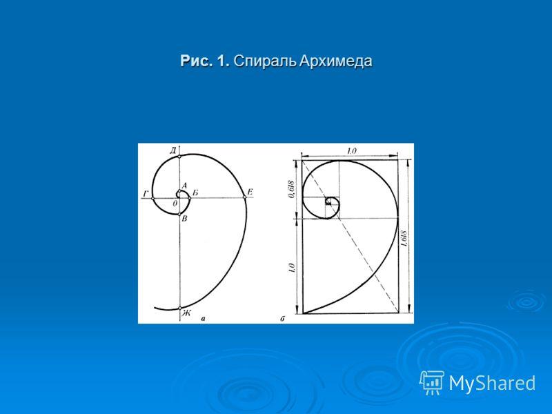 Pис. 1. Cпираль Архимеда