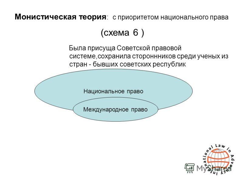 национального права (схема