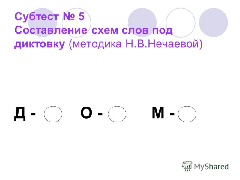 Субтест 5 Составление схем слов под диктовку (методика Н.В.Нечаевой) Д - О - М -