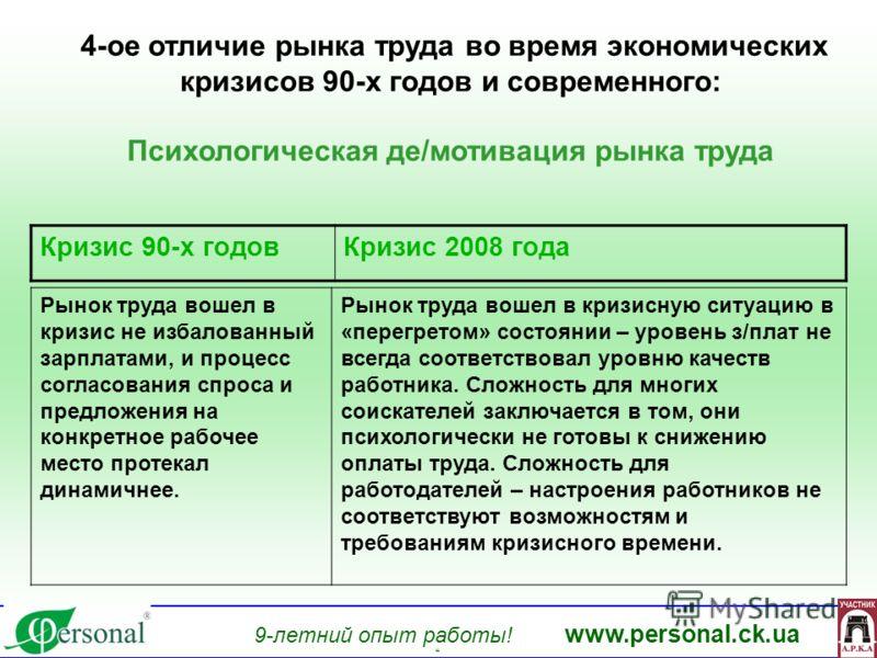 www.personal.ck.ua 9-летний опыт работы! www.personal.ck.ua яя 4-ое отличие рынка труда во время экономических кризисов 90-х годов и современного: Психологическая де/мотивация рынка труда Рынок труда вошел в кризис не избалованный зарплатами, и проце