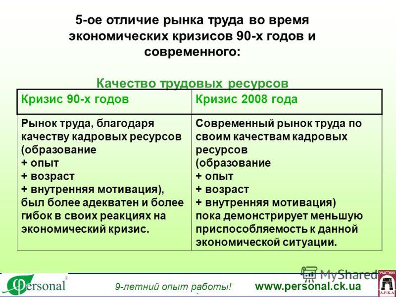 www.personal.ck.ua 9-летний опыт работы! www.personal.ck.ua яя 5-ое отличие рынка труда во время экономических кризисов 90-х годов и современного: Качество трудовых ресурсов Рынок труда, благодаря качеству кадровых ресурсов (образование + опыт + возр