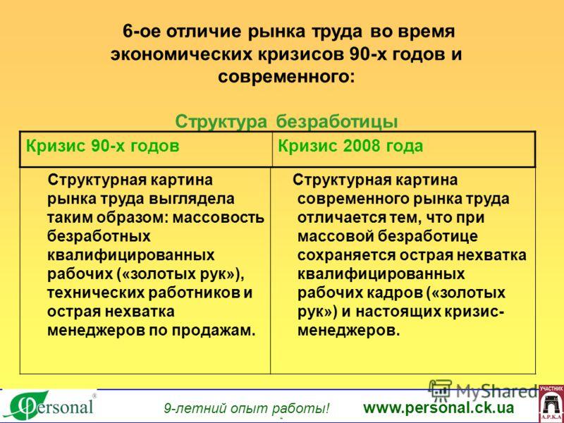 9-летний опыт работы! www.personal.ck.ua яя 6-ое отличие рынка труда во время экономических кризисов 90-х годов и современного: Структура безработицы Структурная картина рынка труда выглядела таким образом: массовость безработных квалифицированных ра