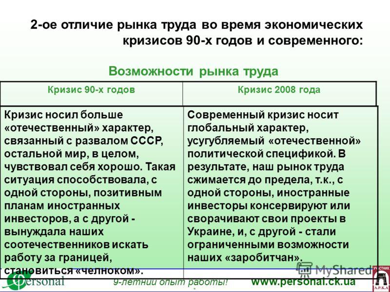 9-летний опыт работы! www.personal.ck.ua яя 2-ое отличие рынка труда во время экономических кризисов 90-х годов и современного: Возможности рынка труда Кризис носил больше «отечественный» характер, связанный с развалом СССР, остальной мир, в целом, ч