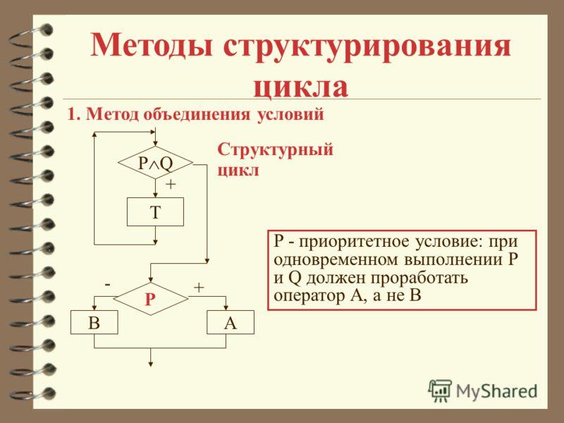 Методы структурирования цикла 1. Метод объединения условий P Q T + P AB + - Структурный цикл P - приоритетное условие: при одновременном выполнении P и Q должен проработать оператор А, а не В